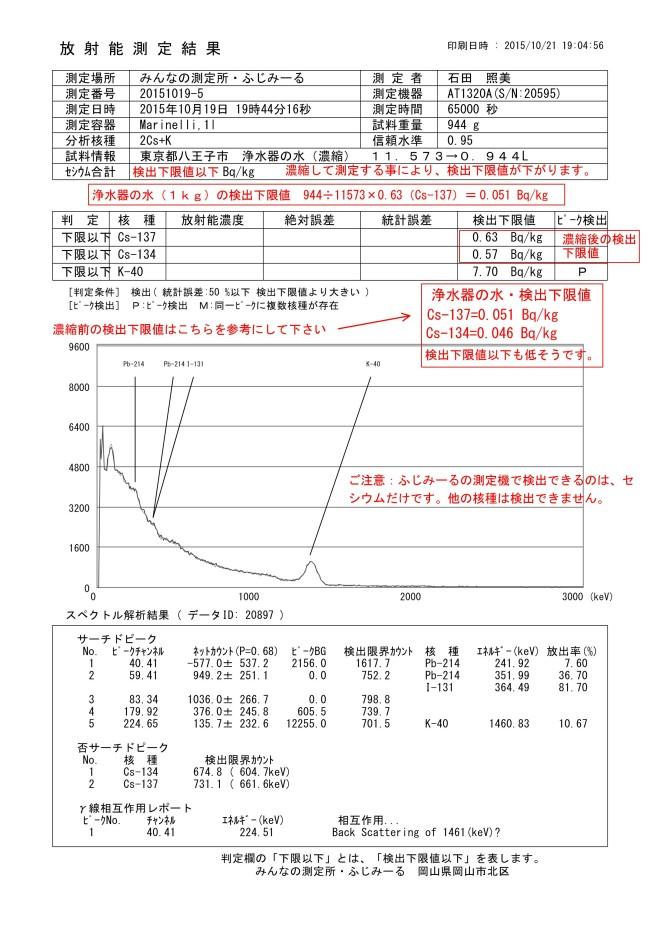 20897-1 東京都八王子市浄水器の水document