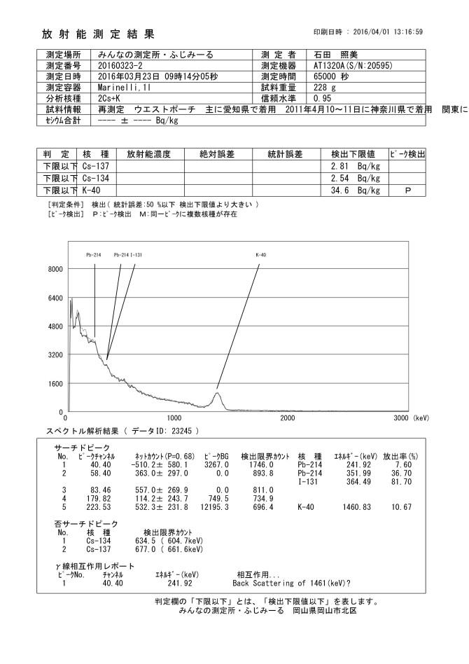 23245  再測定 ウエストポーチ 主に愛知県で着用 2011年4月10~11日に神奈川県で着用 関東に数回(トータル滞在日数は1ヶ月弱使用