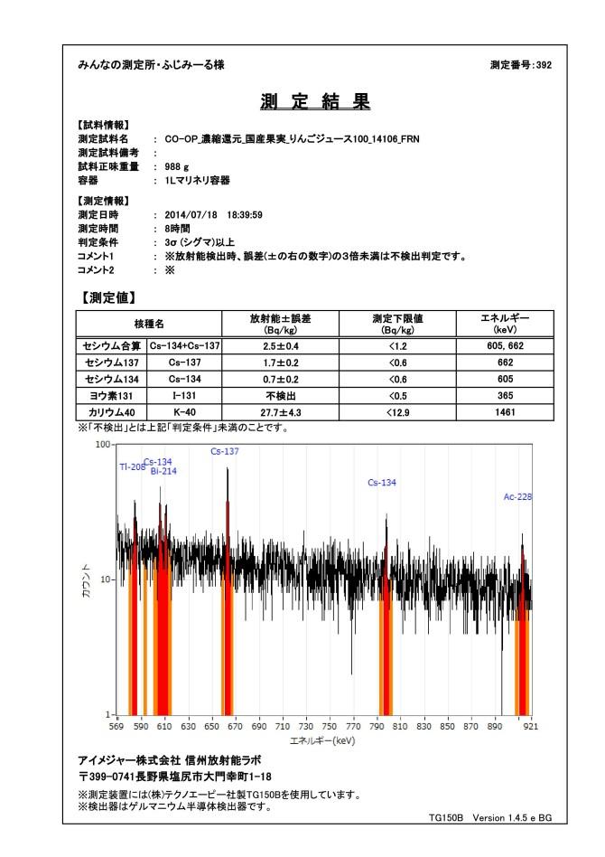 17701-3  ゲルマ結果 CO-OP_濃縮還元_国産果実_りんごジュース100_14106_FRNfig