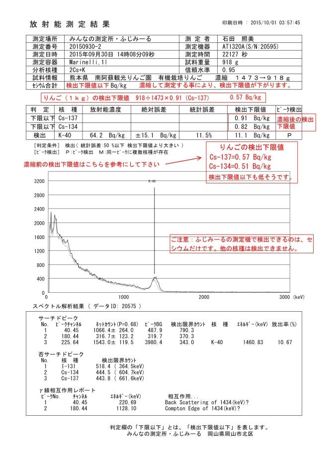 20575 -1   熊本県 南阿蘇観光りんご園 有機栽培りんご  濃縮 1473→918g