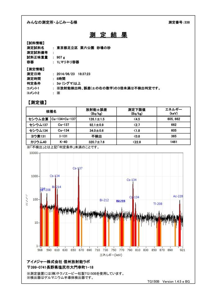 15961-1_東京都足立区 栗六公園 砂場の砂fig