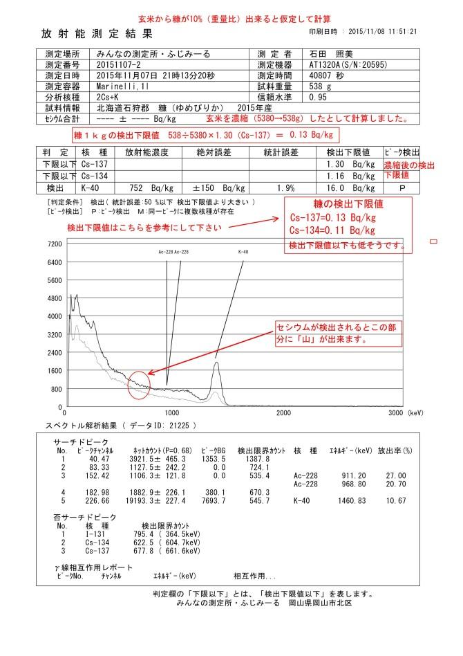 21225-1  北海道石狩郡 糠(ゆめぴりか) 2015年産