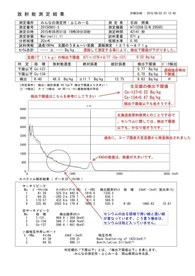 19169-1 道産100% 北国のうまぁ~い豆腐 濃縮測定 1276→871g