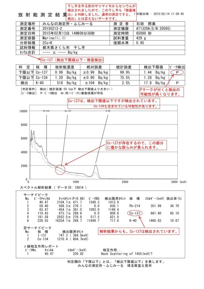 18814-1  栃木県さくら市産 干し芋