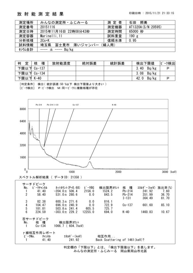 21358 埼玉県 富士見市 薄いジャンパー(婦人用)