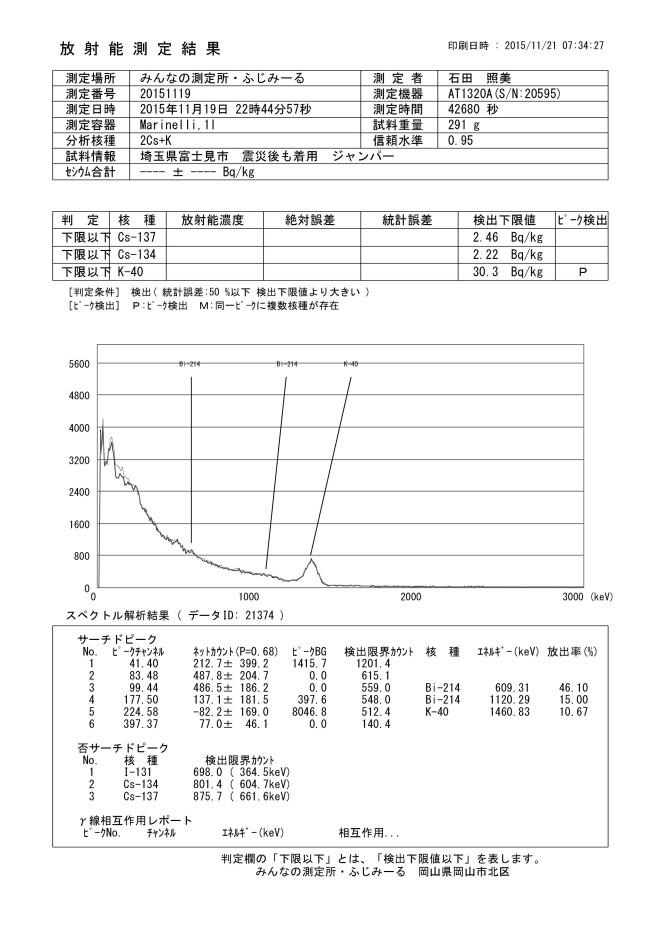 21374  埼玉県富士見市 震災後も着用 ジャンパー