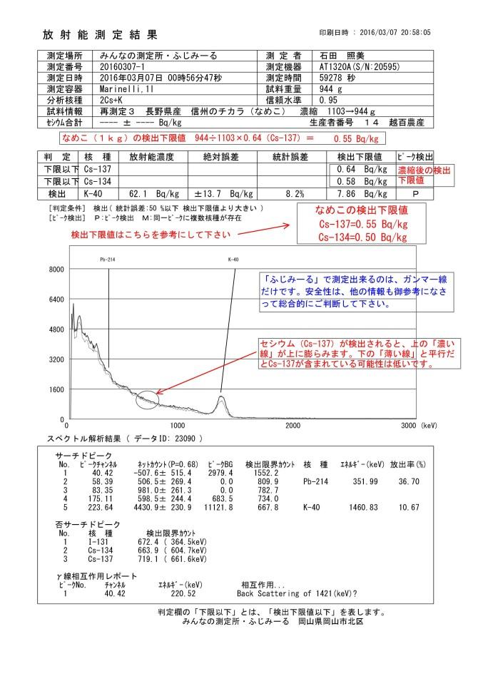 23090-1 再測定3 長野県産 信州のチカラ(なめこ) 濃縮 1103→944g 生産者番号14(越百農産)