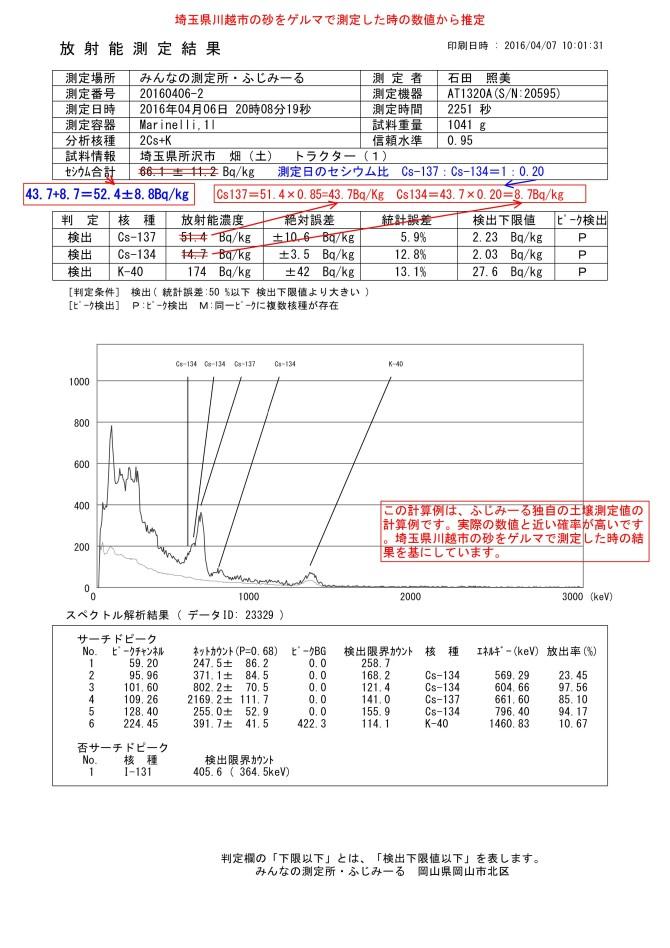 23329-1  埼玉県所沢市 畑(土) トラクター(1)