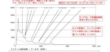 26808-1(2017年月5月)「75 徳島県三好郡みよし町 土(乾燥) (あんずの木の下 西)」