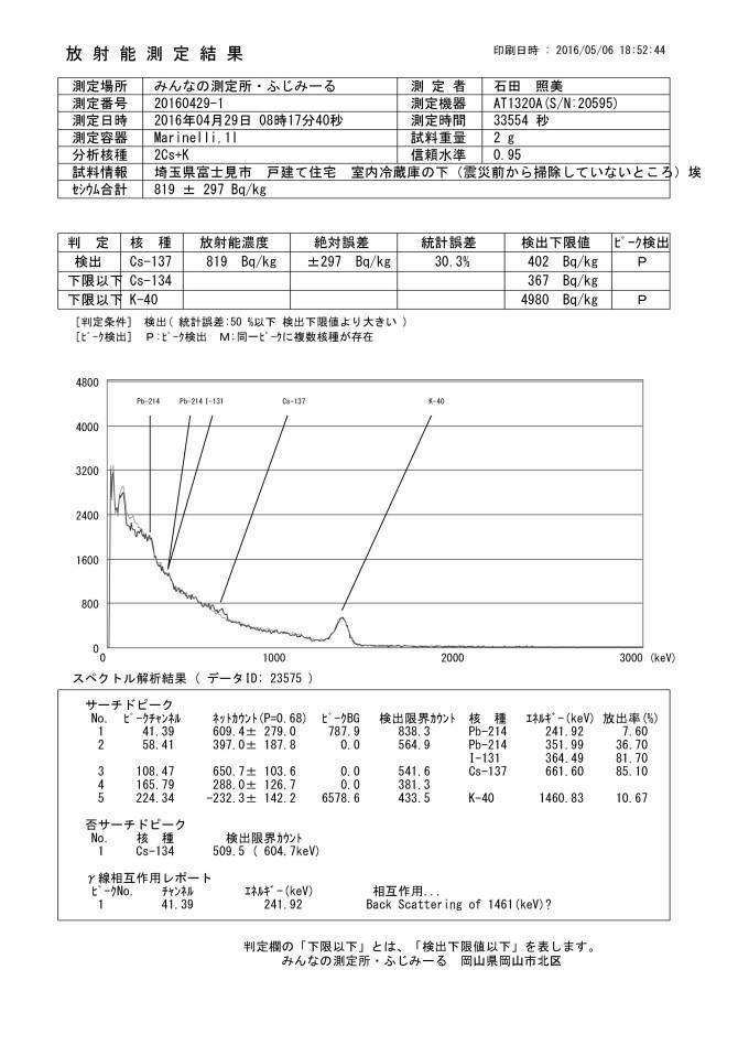 23575 埼玉県富士見市 戸建て住宅 室内冷蔵庫の下(震災前から掃除していないところ)埃