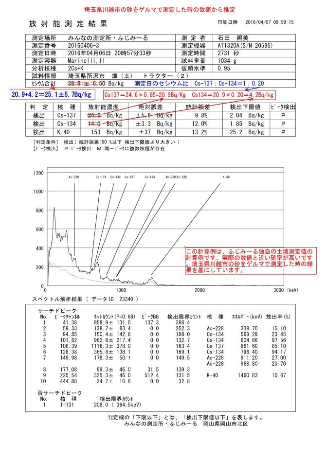 23340-1  埼玉県所沢市 畑(土) トラクター(2)