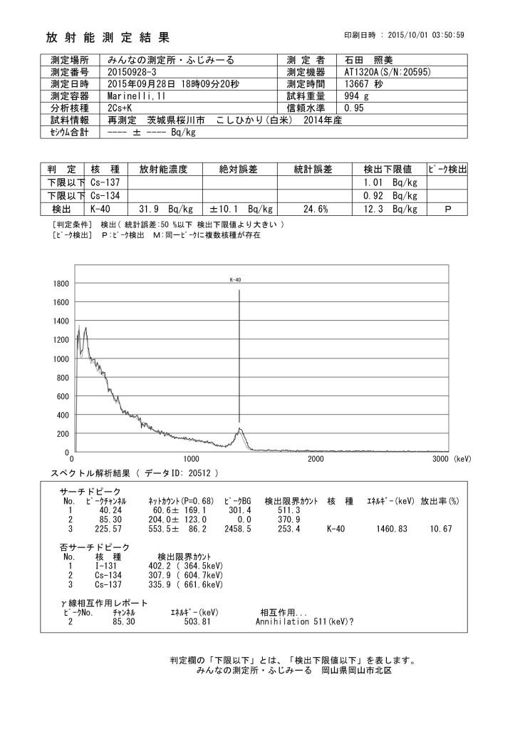 20512  再測定 茨城県桜川市 こしひかり(白米) 2014年産