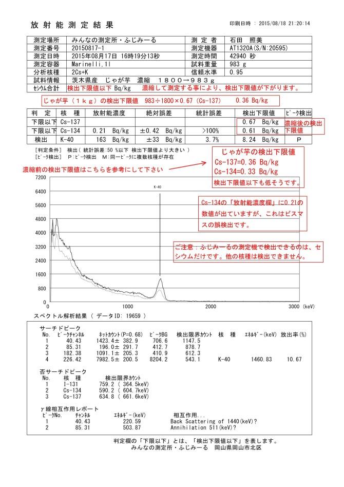 19659-1  茨木県産 じゃが芋 濃縮 1800→983g