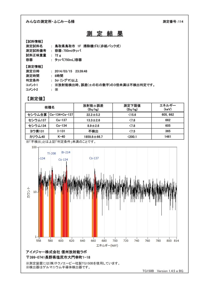 12956-1 ゲルマ測定結果 鳥取市 1F 掃除機ゴミ(非紙パック式)fig