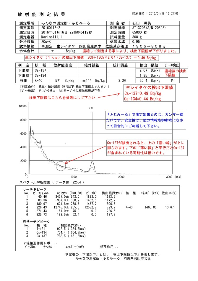 22554-1  生シイタケ 岡山県産