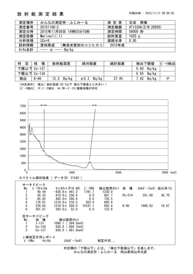 21242  愛知県産 無洗米 コシヒカリ 2015年産