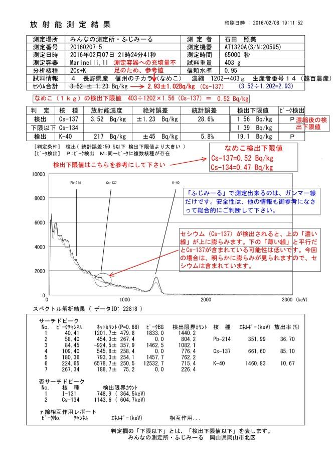 22818-1     4 長野県産 信州のチカラ(なめこ) 濃縮 1202→403g 生産者番号14(越百農産)