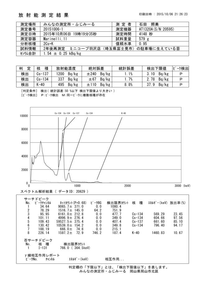 20629 2年後再測定 ミニコープ羽沢店(埼玉県富士見市)の駐車場に生えている苔