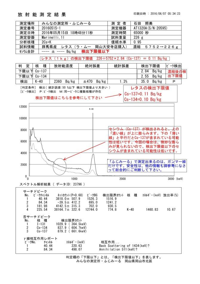 23796-1  群馬県産 レタス(ラ・ムー 岡山大安寺店購入) 濃縮 5752→226g