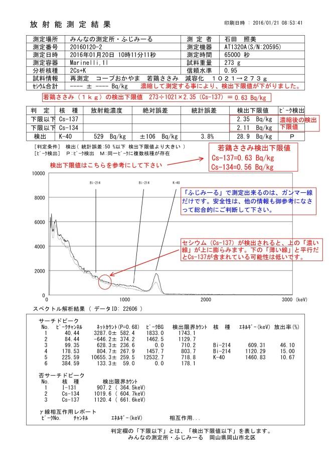 22606-1 再測定 コープおかやま 若鶏ささみ 減容化 1021→273g