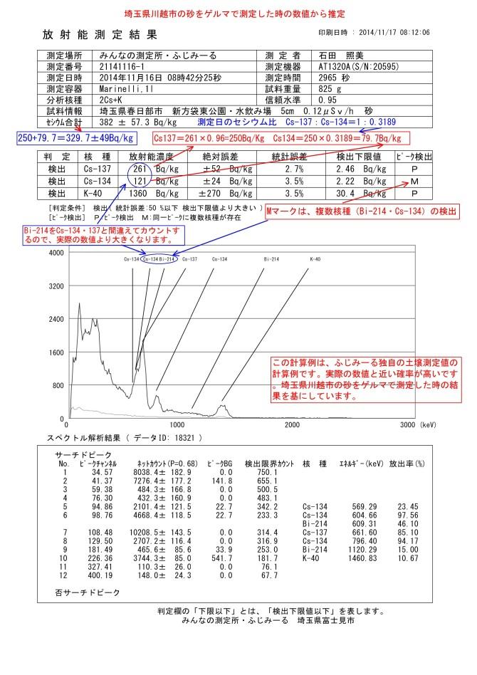 18321-1  埼玉県春日部市 新方袋東公園