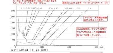 26885-1(2017年5月)「77 徳島県三好郡みよし町 土(湿) 南)」