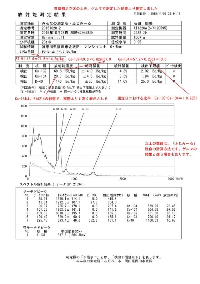 21094-1 横浜市マンション土document