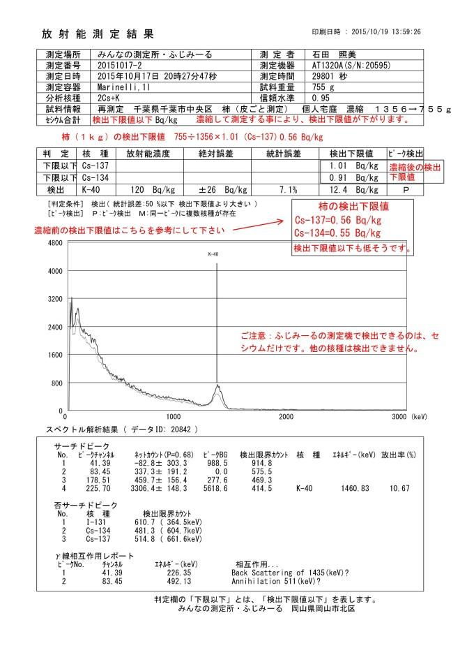 20842-1  再測定 千葉県千葉市中央区 柿(皮ごと測定) 個人宅庭 濃縮 1356→755g