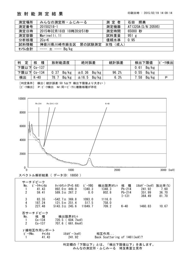 18850  神奈川県川崎市麻生区 尿の試験測定 女性(成人)