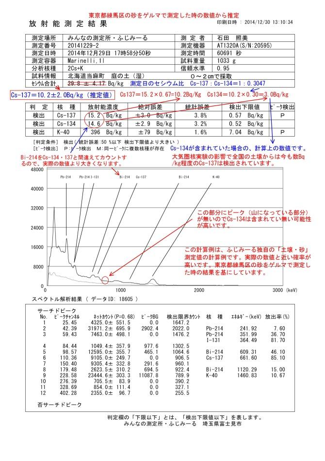 18605-1 北海道当麻町 庭土
