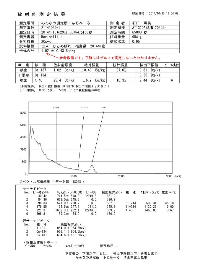18028-1  白米 ひとめぼれ 福島産