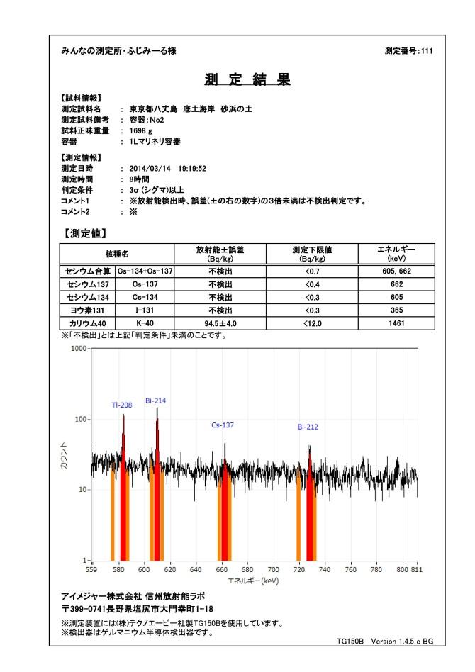 12883-2 ゲルマ_東京都八丈島 底土海岸 砂浜の砂fig