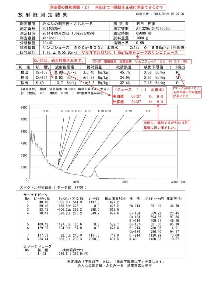 17701-1  下限値測定実験2
