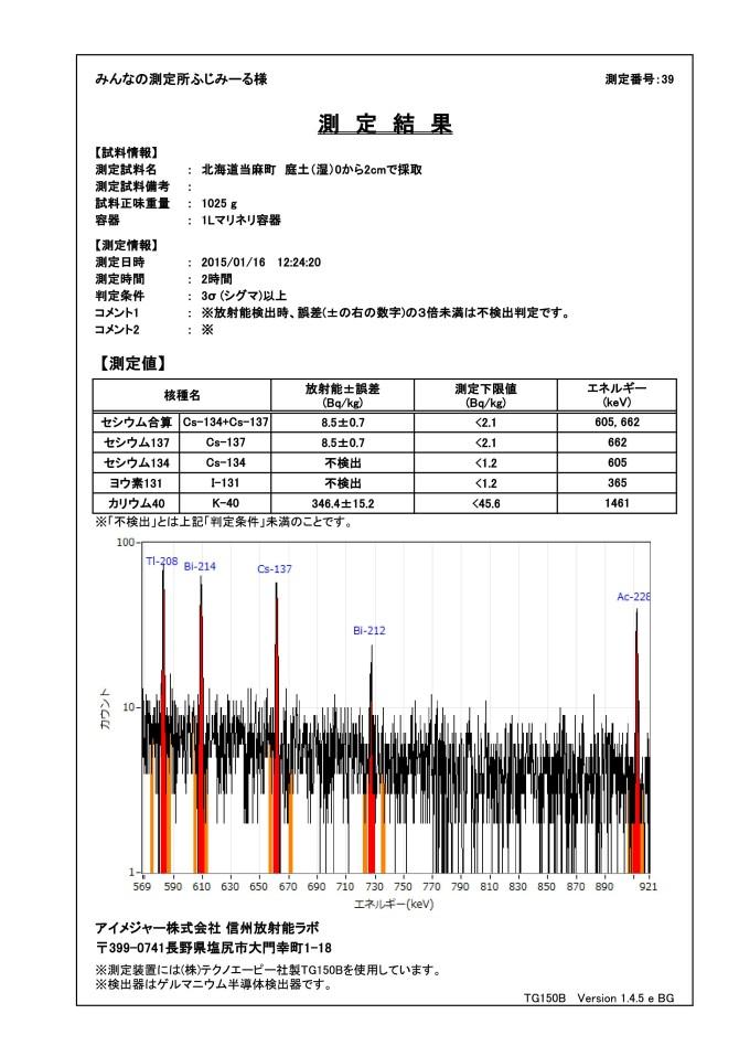 18605-3 ゲルマ 測定結果 北海道当麻町 庭土(湿)0から2cmで採取fig