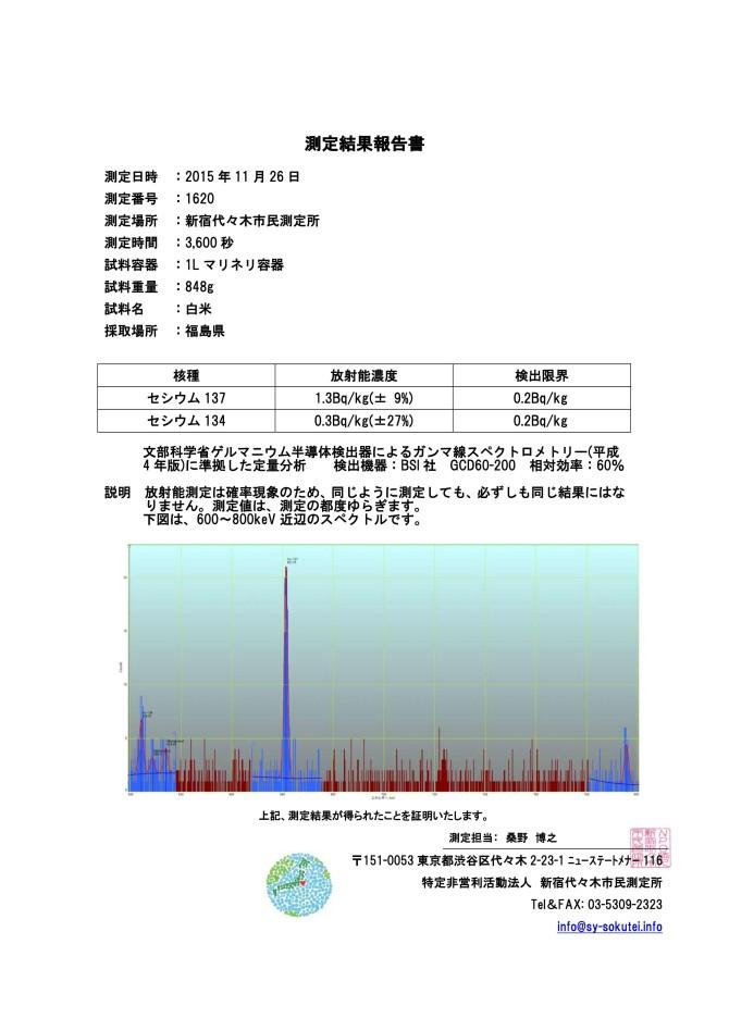 21354-3 2015年産 ゲルマ測定 福島県白河産コメの放射線測定値