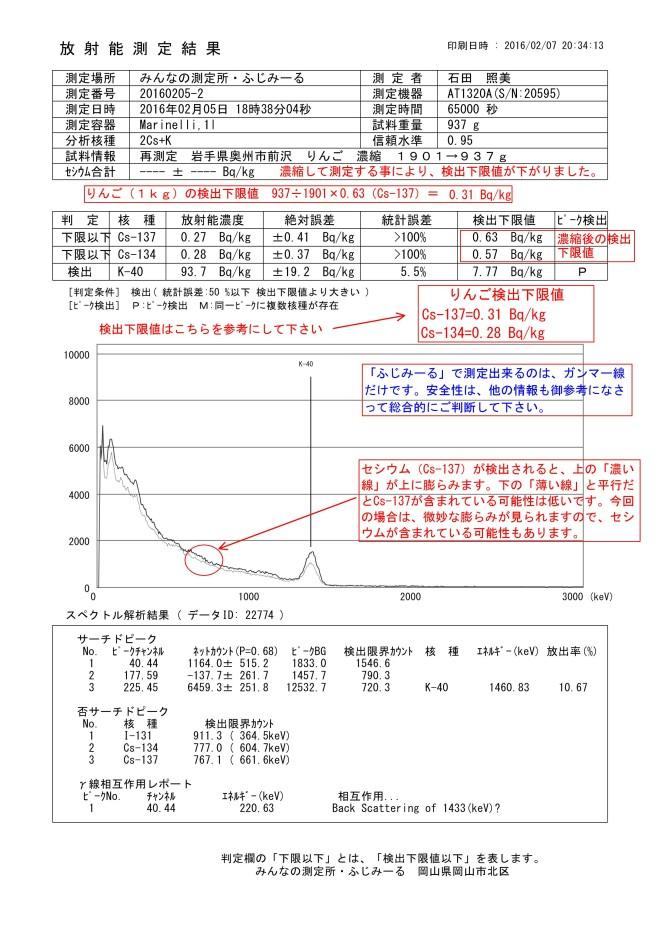 22774-1  再測定 岩手県奥州市前沢 りんご 濃縮 1901→937g