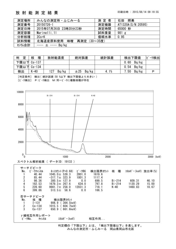 19133 北海道産原料使用 味噌  再測定(30~35度)