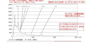 26865-1(2017年5月)「78 徳島県三好郡みよし町 土(湿)東」