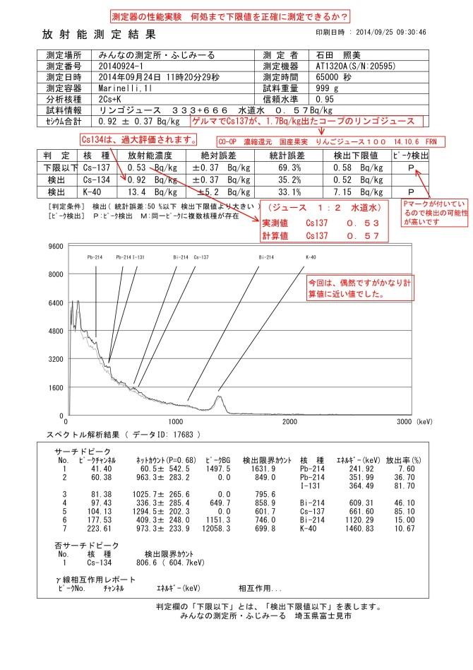 17683-2  下限値測定実験1