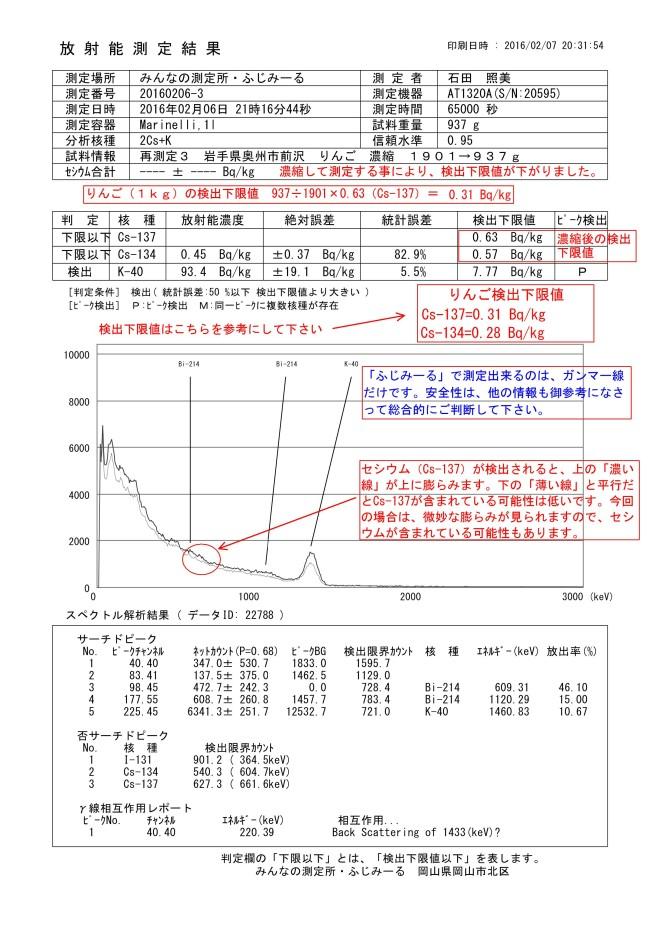 22788-1  再測定3 岩手県奥州市前沢 りんご 濃縮 1901→937g