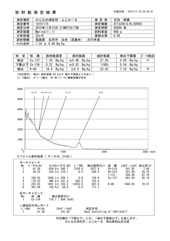 21354 福島県 白河市 白米(流通米) 2015年産